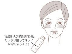 サイクルプラスの口コミと効果がすごい!サイクルプラス エンリッチローションの高浸透型ビタミンC誘導体(APPS)でニキビを治せ!