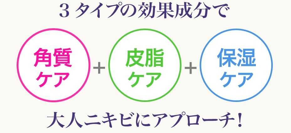 アクポレスの口コミは本当?小森純も愛用する効果の高いニキビケアコスメ「アクポレス」シリーズが雑誌などで評判です!